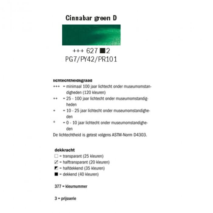 REMRANDT Olieverf 40ml Vermiljoen Groen Donker